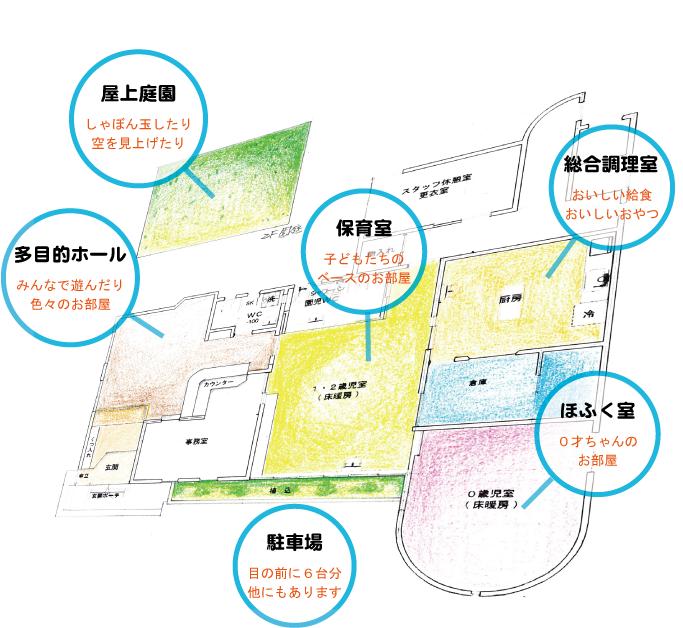 小規模認可保育園 カラーズしろいし園 見取図
